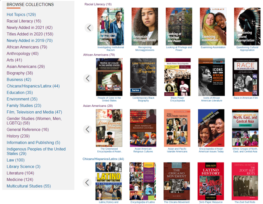Sample of Chabot Library's Configuration of Gale Ebooks